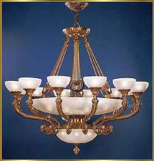 Neo Classical Chandeliers Model: RL 1911-146