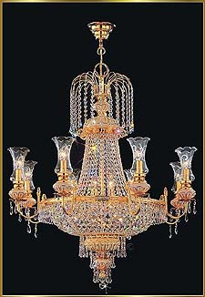 Swarovski Chandeliers Model: YU 7021